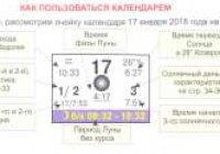 Как пользоваться астрологическим календарем Елены Осипенко