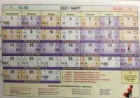 Астрологический календарь на Март 2021