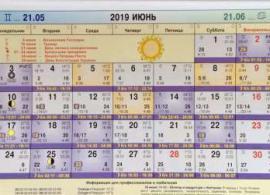 Астрологічний календар на червень 2019