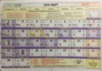 Астрологический календарь на Март 2020