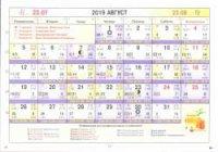 Астрологический календарь на Август 2019