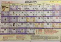Астрологический календарь на Декабрь 2020