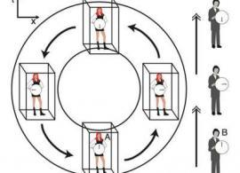 Фізики стверджують, що розробили математичну модель робочої машини часу